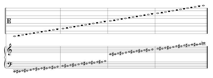 chromatic lyre notation. Black Bedroom Furniture Sets. Home Design Ideas